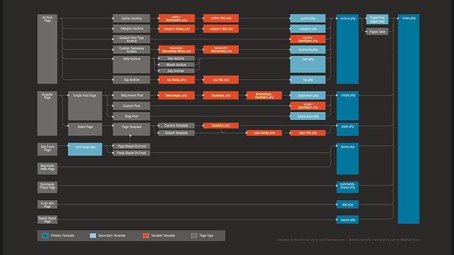 portfolio-info-wpth